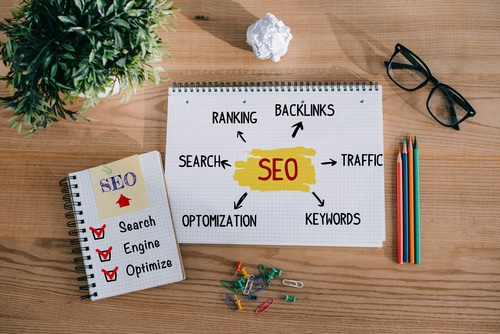 5 Easy Ways to Quickly Improve Your Search Engine Rankings