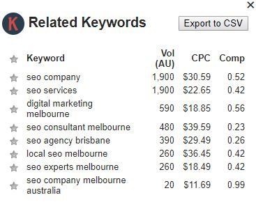 similar keywords seo