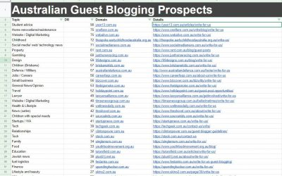43 Australian Guest Blogging Sites You Can Submit To