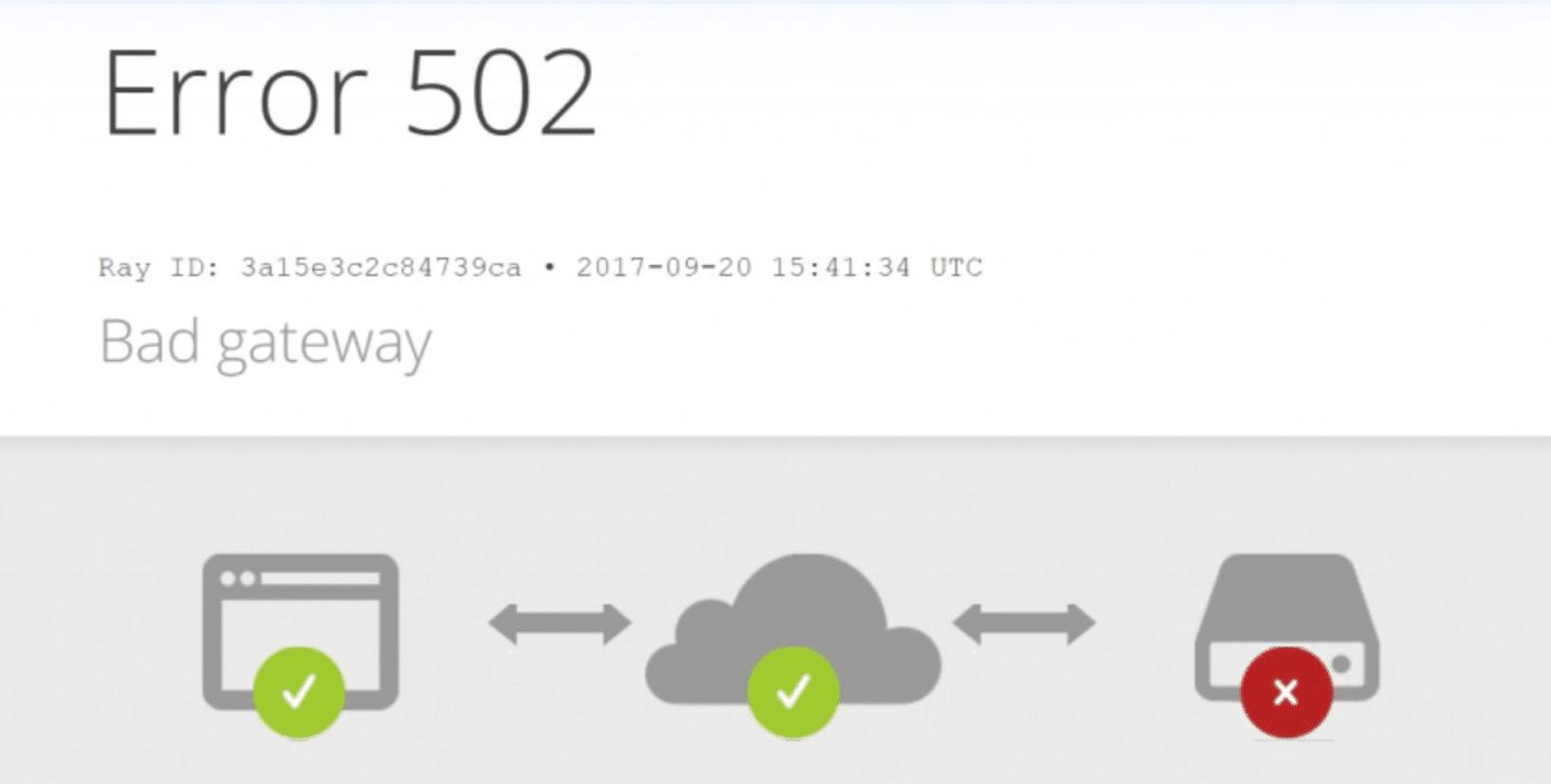 error-502
